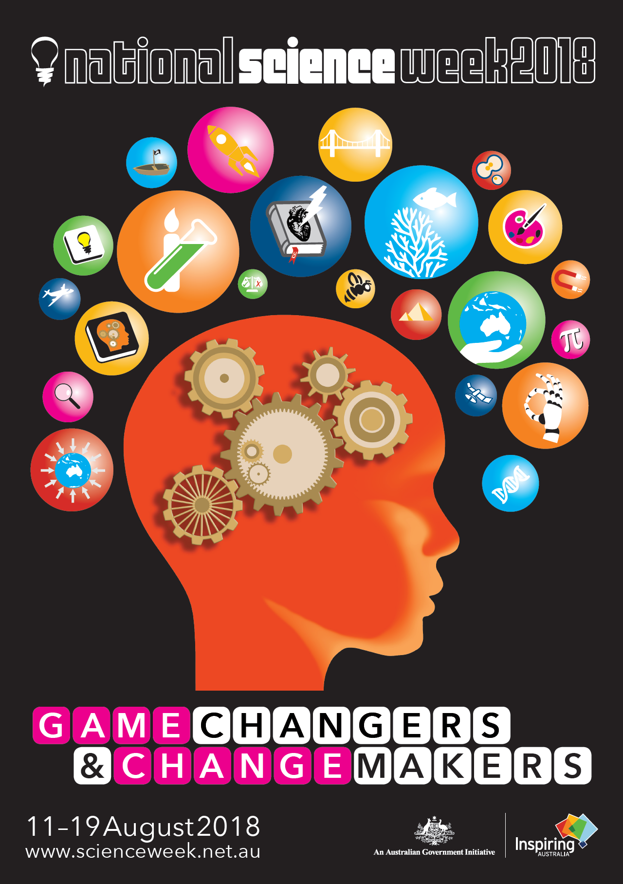 Game Changers and Change Makers